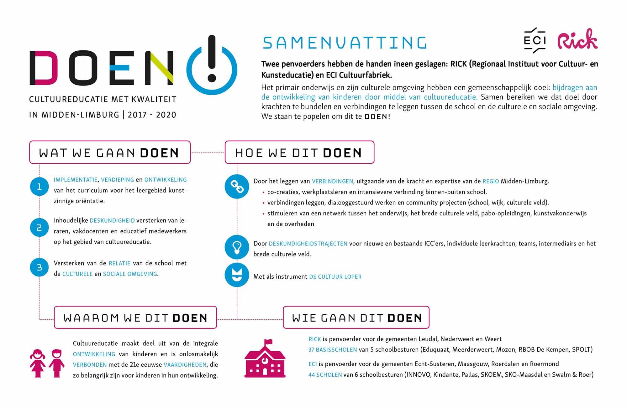Logo Huisstijl Website Doen Inge Korten Grafisch